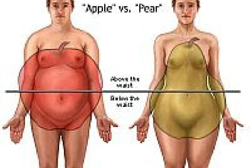 pierdeți grăsimea sau greutatea corporală)